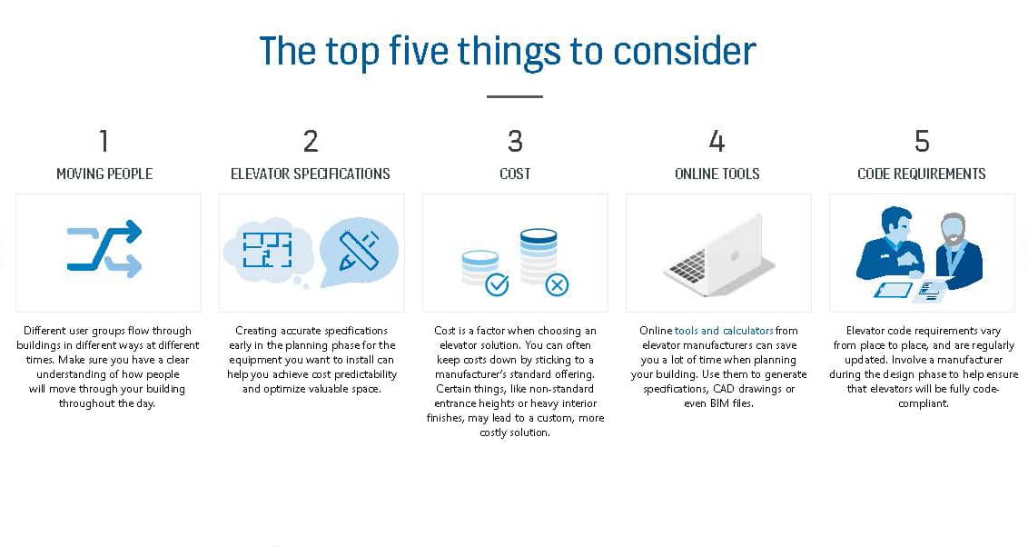 img_cblock top five things to consider
